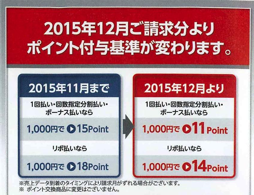 リーダーズカード 改悪 2015
