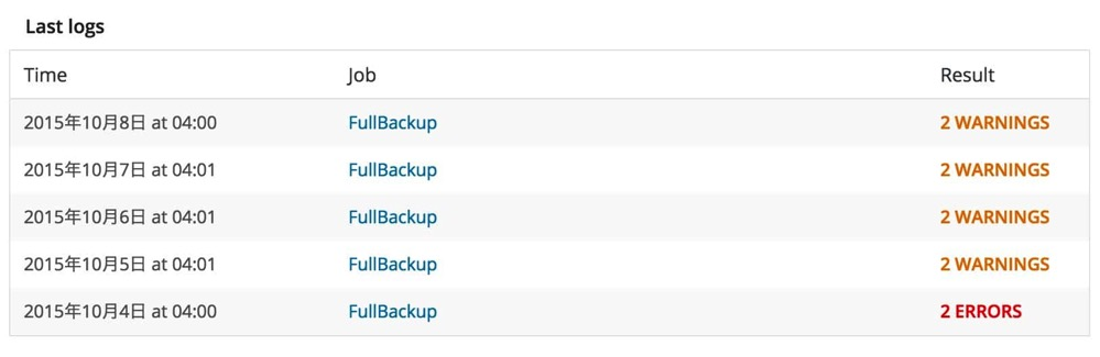 BackWPup log error